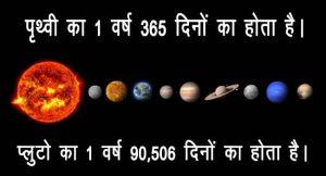 पृथ्वी 365 दिन में सूर्य का एक चक्कर लगाती हैं जानिए और ग्रह कितने दिनों चक्कर लगते हैं..